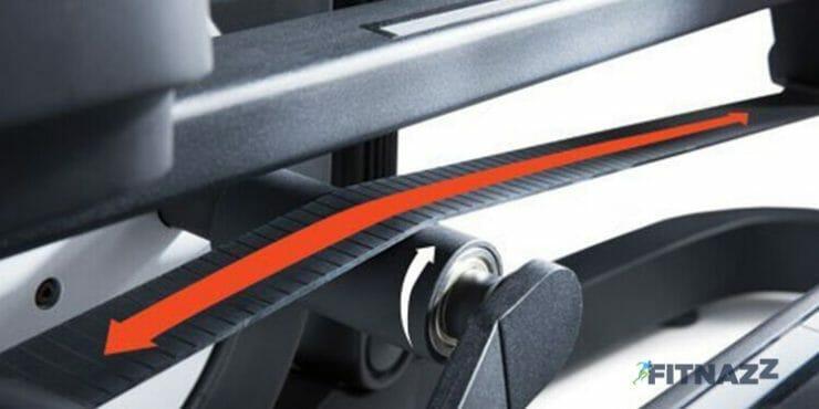 FS7i Auto-Adjustable Stride
