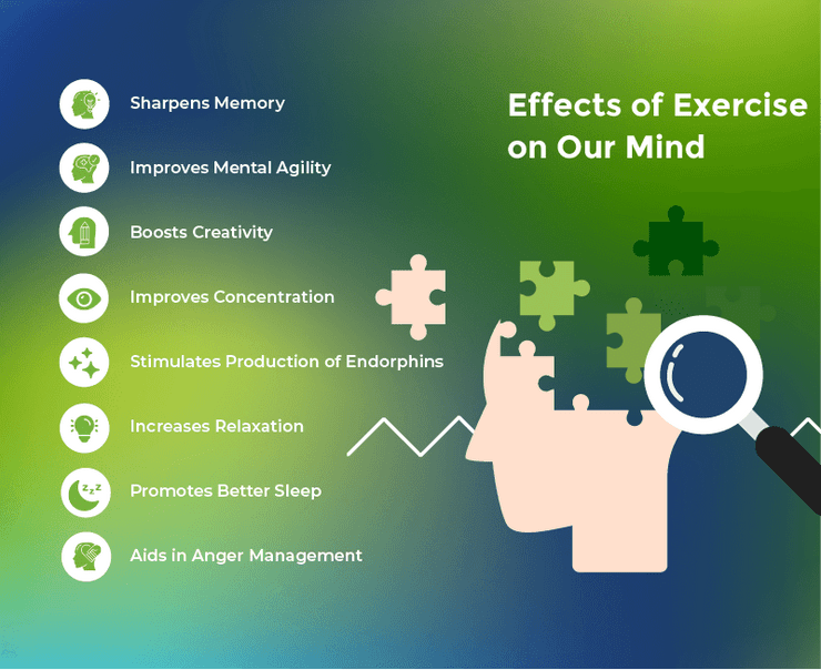 Effects of Exercise on Mind