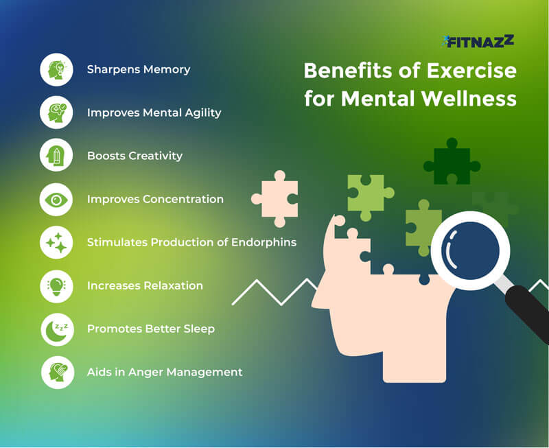 Benefits-of-Exercise-for-Mental-Wellness