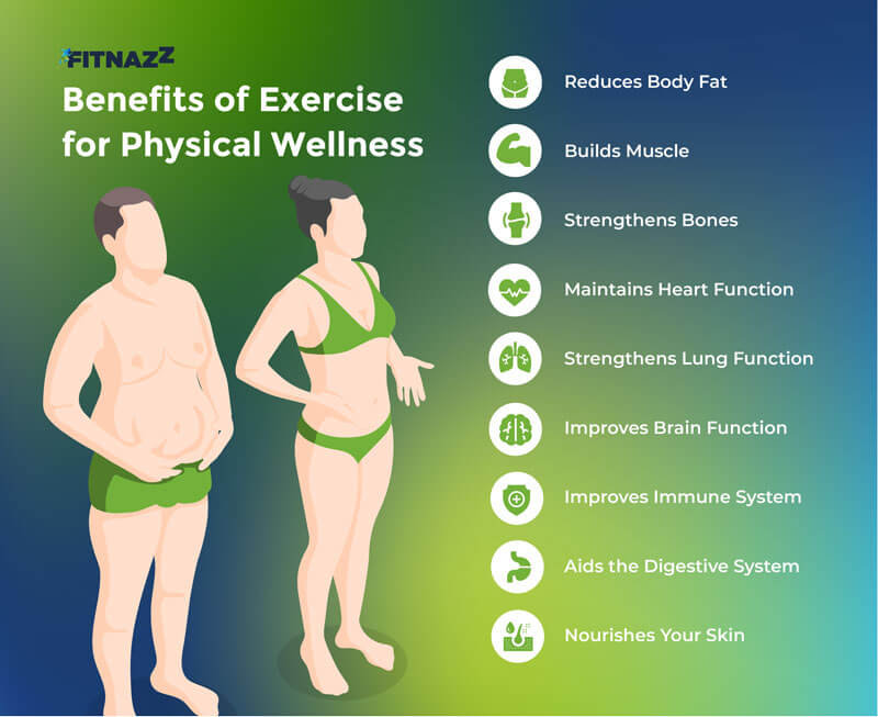 Benefits-of-Exercise-for-Physical-Wellness