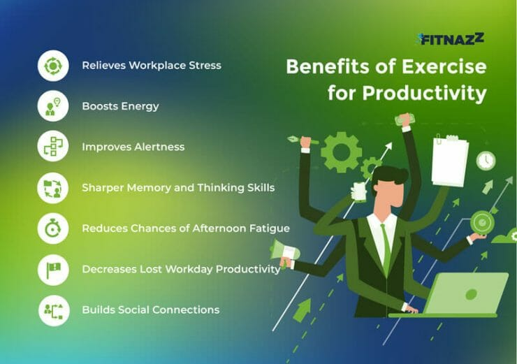 Benefits-of-Exercise-for-Productivity