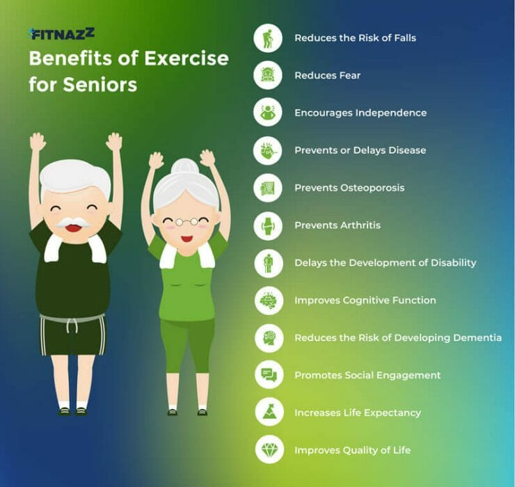 Benefits-of-Exercise-for-Seniors