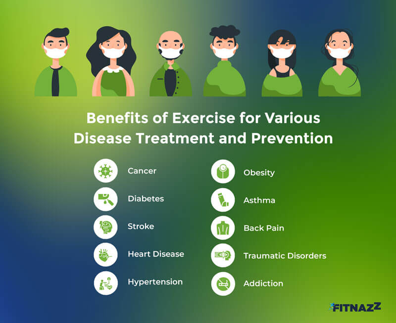 Benefits-of-Exercise-for-Various-Disease-Treatment-and-Prevention